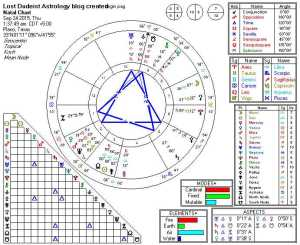 Lost Dudeist Astrology blog 2015-09-24