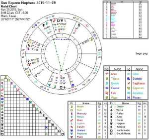 2015-11-29 Sun Square Neptune (Yod)