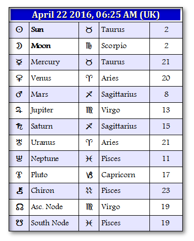 FullMoon_table_April16